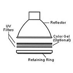 QF64 Diffusing UV Filter Kit for Qflash Image 0