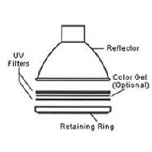 Quantum Instruments QF64 Diffusing UV Filter Kit for Qflash