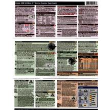 Dot Line Corp. Cheat Sheet for Canon EOS 7D Camera